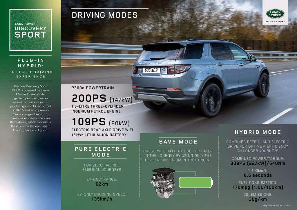 LR_DS_DrivingModes_Infograp