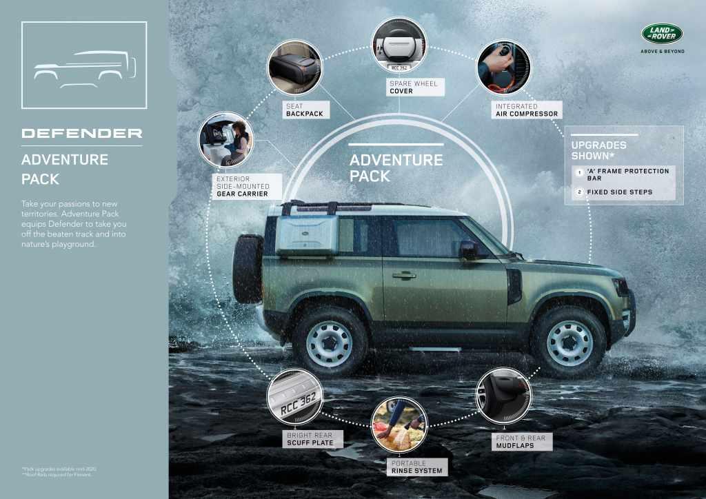 LR_DEF_20MY_1-AdventurePack_Infographic_100919