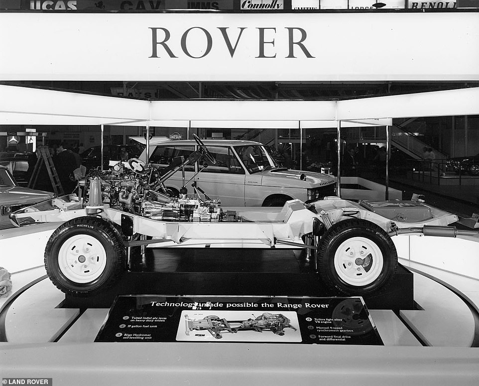 29625674-8422393-The_original_Range_Rover_being_displayed_at_the_British_motor_sh-a-27_1592237463140