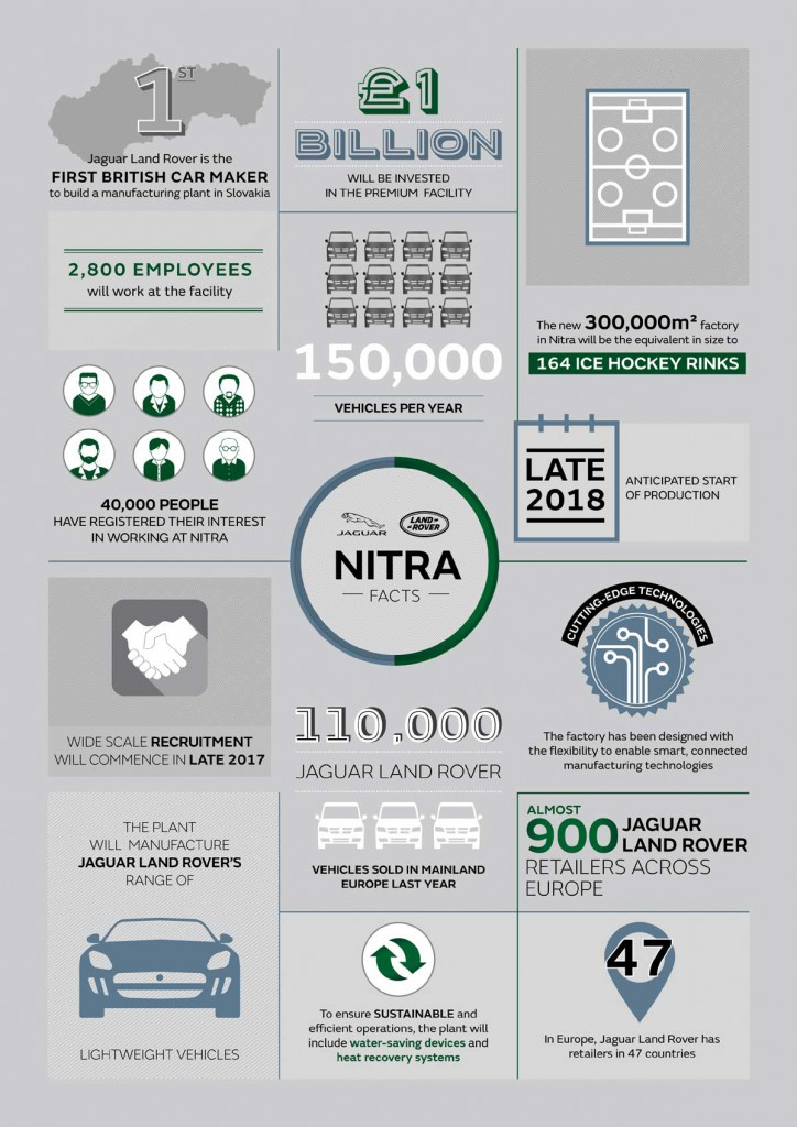 100237jlrnitrainfographic